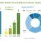 Speichermarkt für Energie I Energy Storage 2015